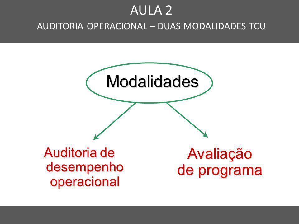 Modalidades Avaliação de programa AULA 2