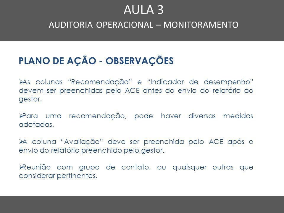 AUDITORIA OPERACIONAL – MONITORAMENTO