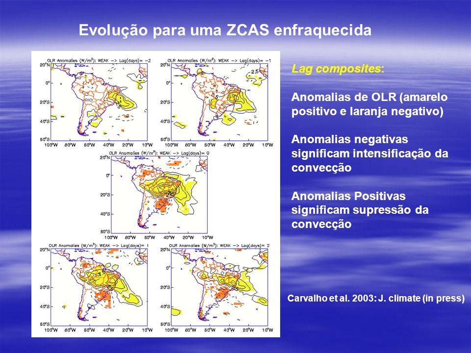 Evolução para uma ZCAS enfraquecida