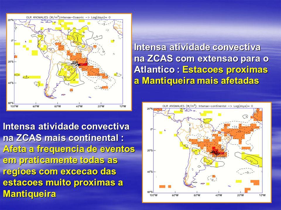 Intensa atividade convectiva na ZCAS com extensao para o Atlantico : Estacoes proximas a Mantiqueira mais afetadas