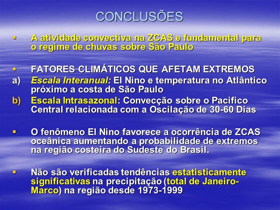 CONCLUSÕES A atividade convectiva na ZCAS e fundamental para o regime de chuvas sobre São Paulo. FATORES CLIMÁTICOS QUE AFETAM EXTREMOS.