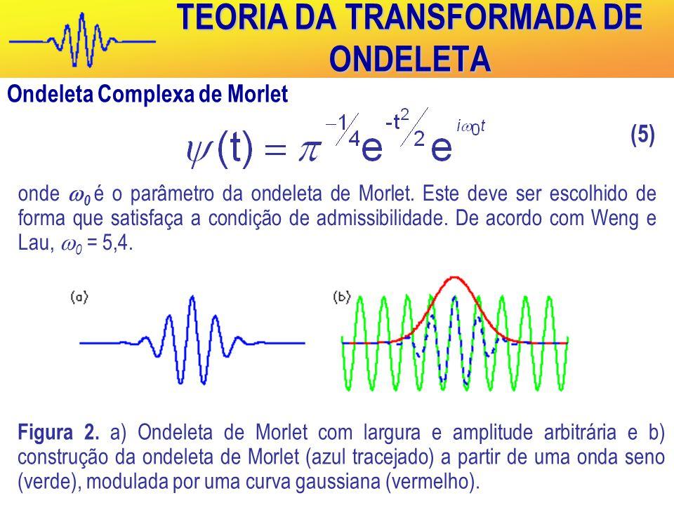 TEORIA DA TRANSFORMADA DE ONDELETA