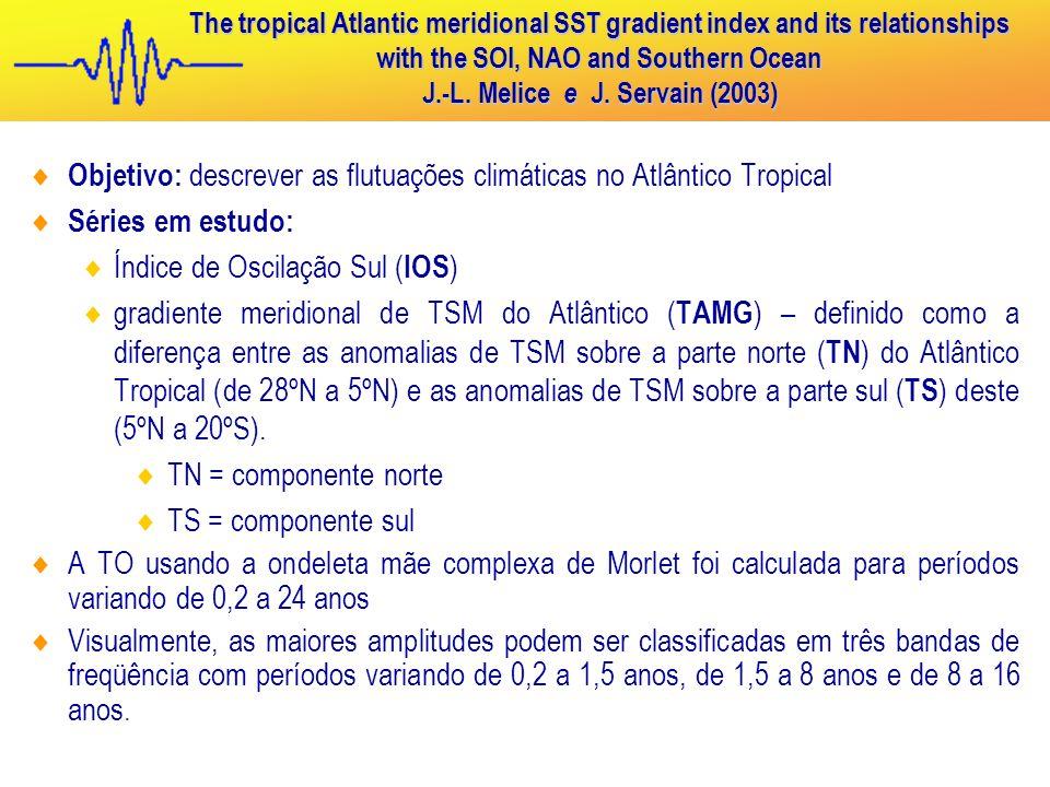 Objetivo: descrever as flutuações climáticas no Atlântico Tropical