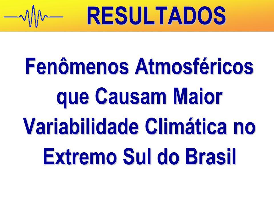 Fenômenos Atmosféricos Variabilidade Climática no