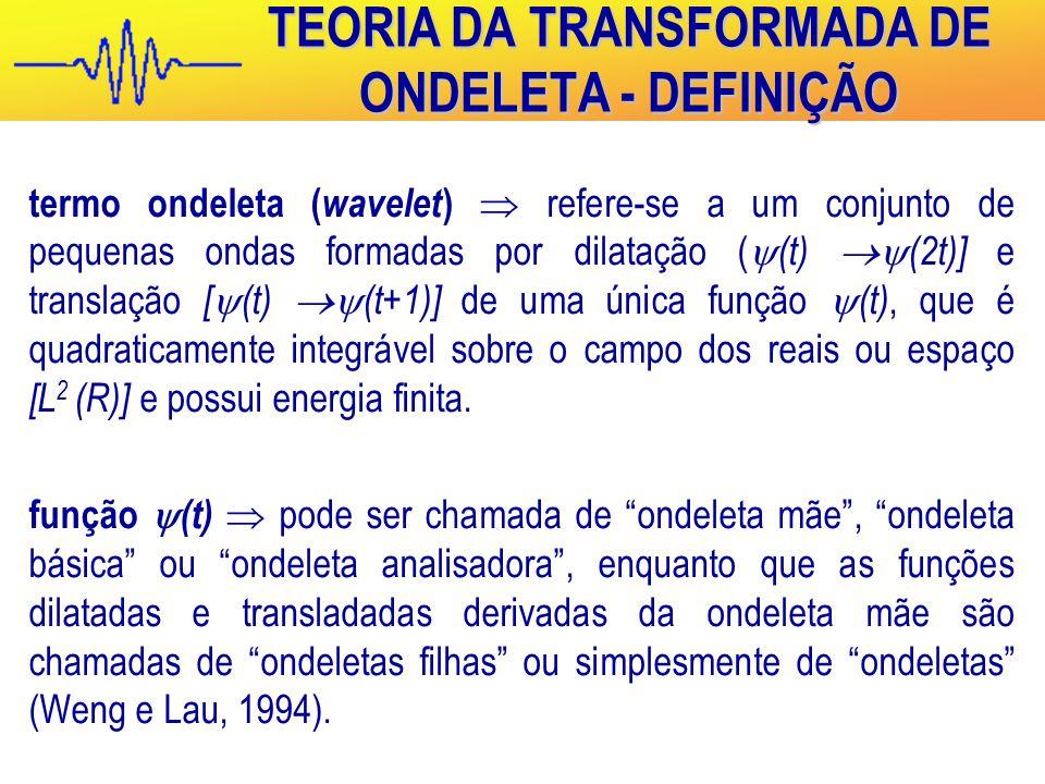 TEORIA DA TRANSFORMADA DE ONDELETA - DEFINIÇÃO
