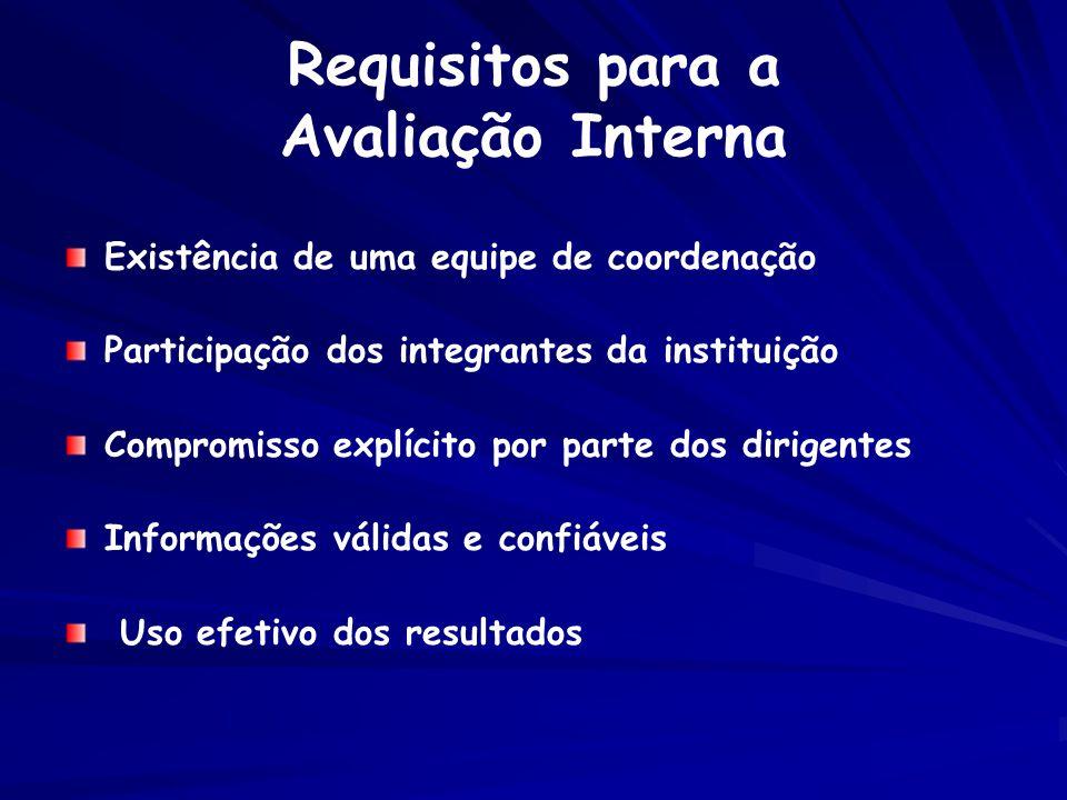 Requisitos para a Avaliação Interna