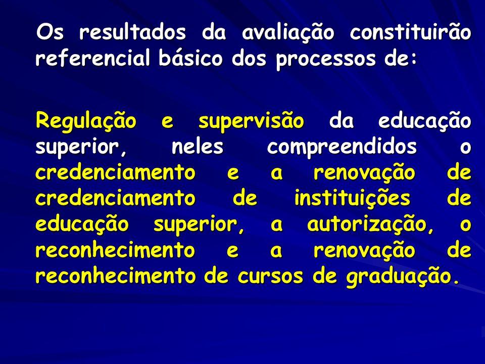 Os resultados da avaliação constituirão referencial básico dos processos de: