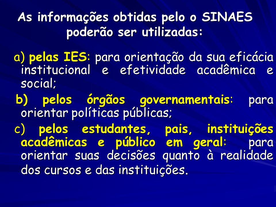 As informações obtidas pelo o SINAES poderão ser utilizadas: