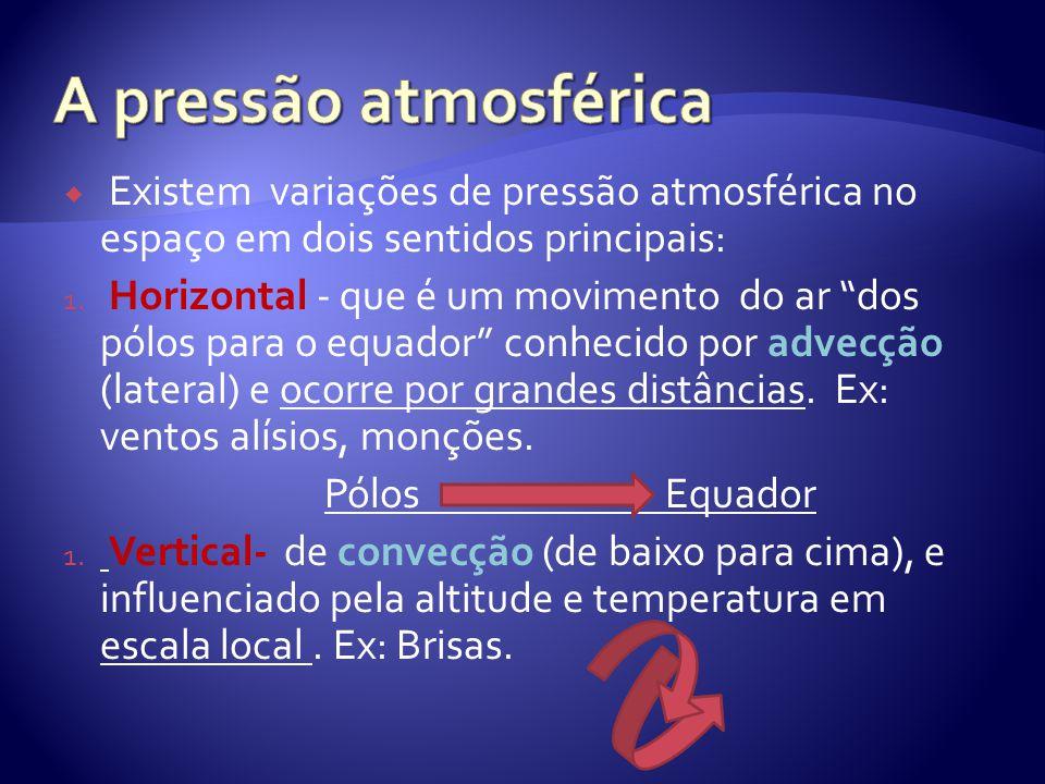 A pressão atmosférica Existem variações de pressão atmosférica no espaço em dois sentidos principais: