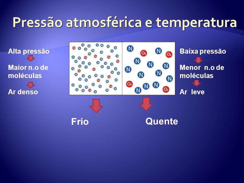 Pressão atmosférica e temperatura