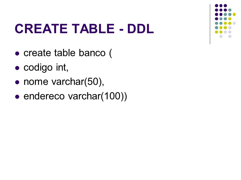 CREATE TABLE - DDL create table banco ( codigo int, nome varchar(50),