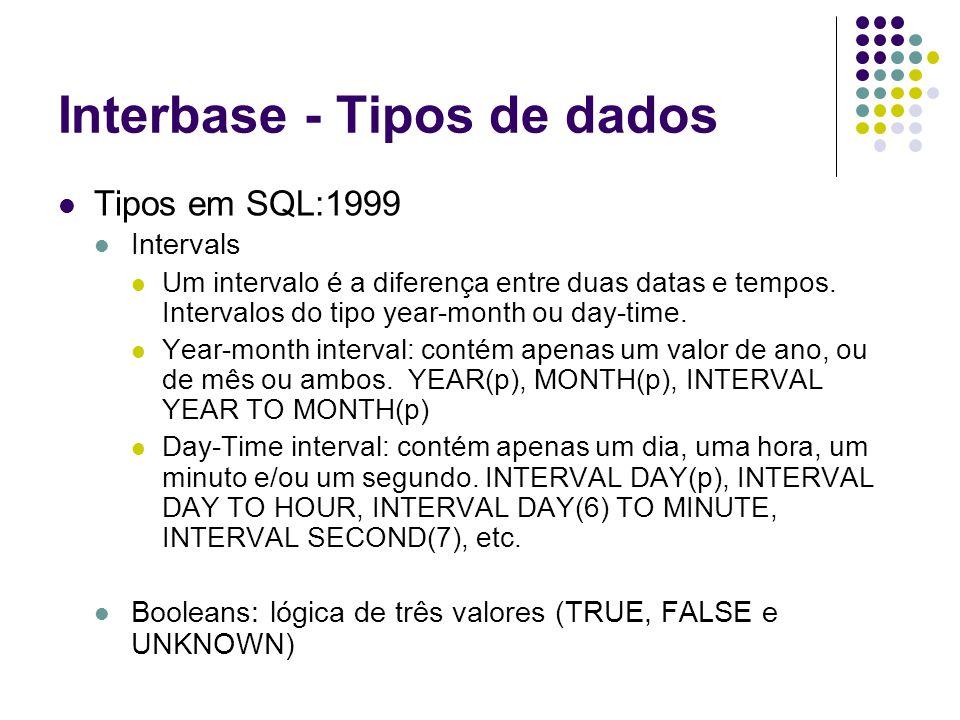Interbase - Tipos de dados