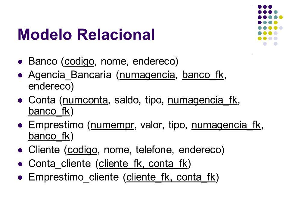 Modelo Relacional Banco (codigo, nome, endereco)