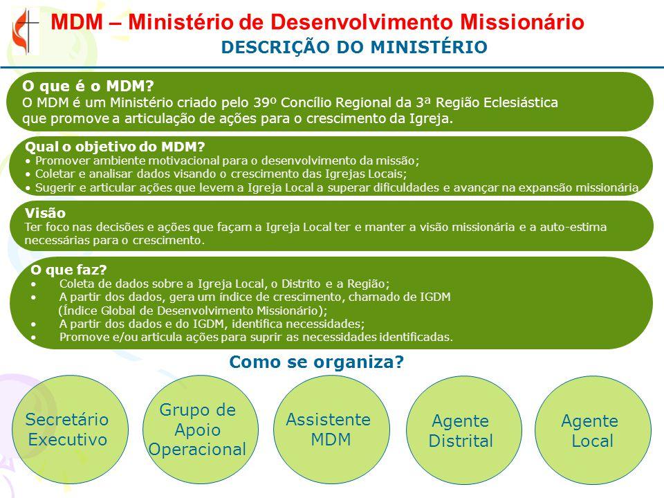 DESCRIÇÃO DO MINISTÉRIO