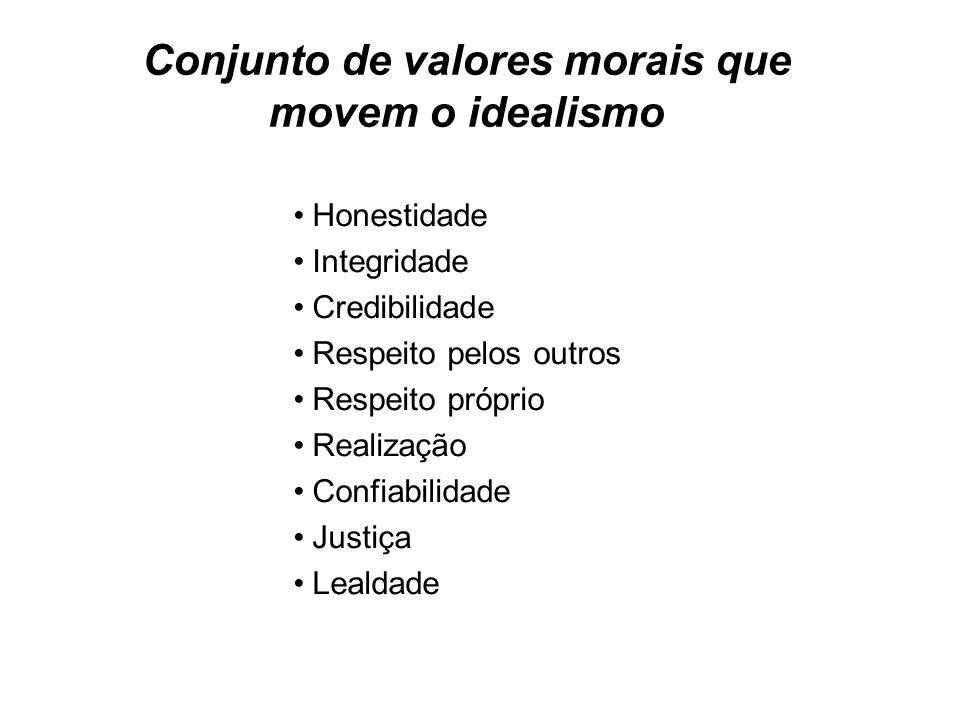 Conjunto de valores morais que