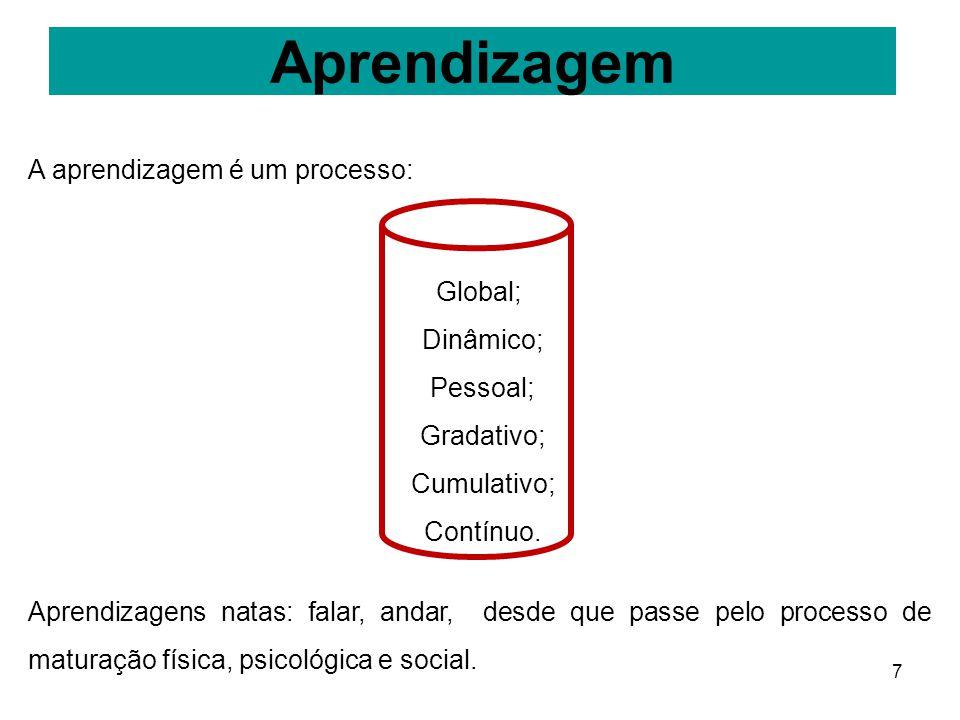 Aprendizagem A aprendizagem é um processo: Global; Dinâmico; Pessoal;
