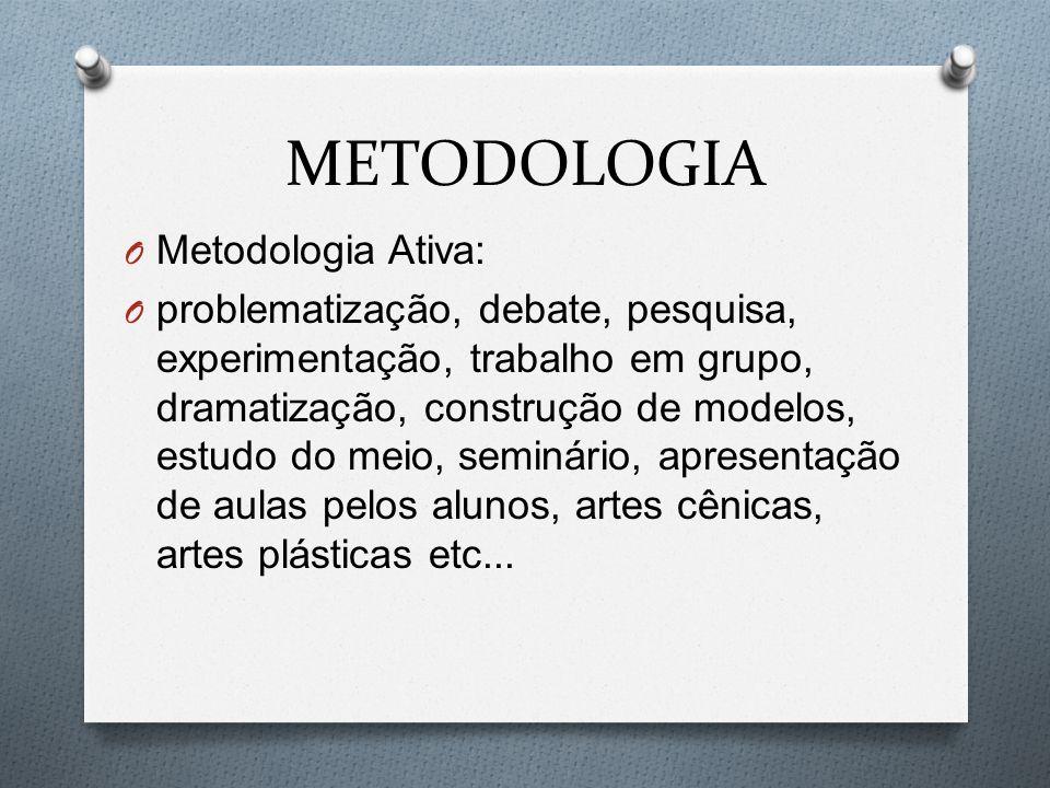 METODOLOGIA Metodologia Ativa: