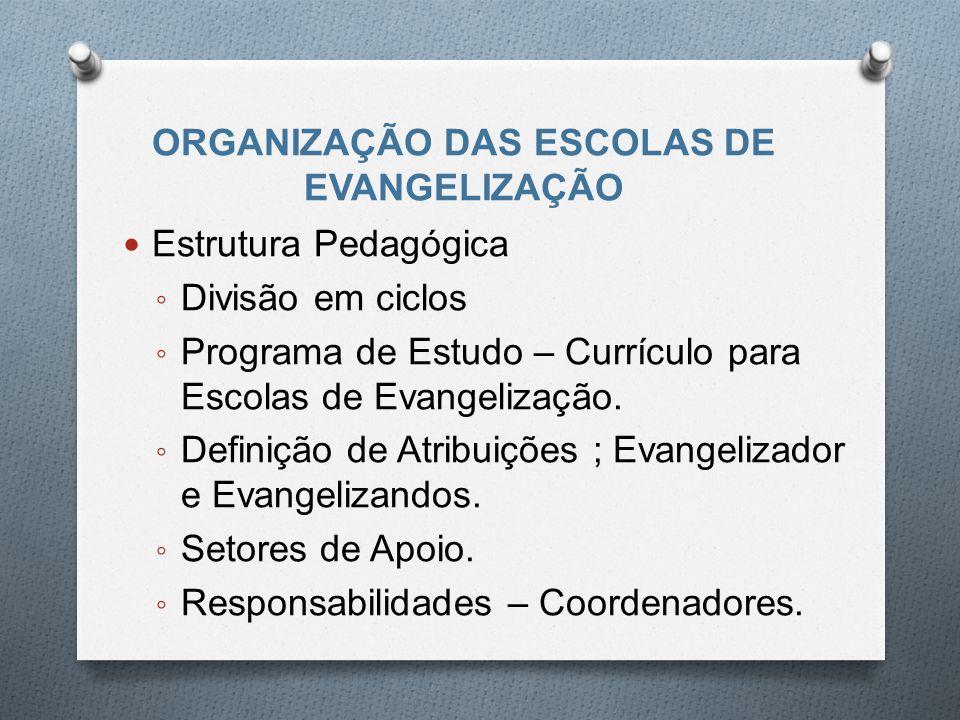 ORGANIZAÇÃO DAS ESCOLAS DE EVANGELIZAÇÃO