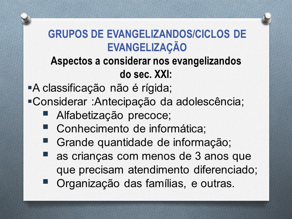 GRUPOS DE EVANGELIZANDOS/CICLOS DE EVANGELIZAÇÃO