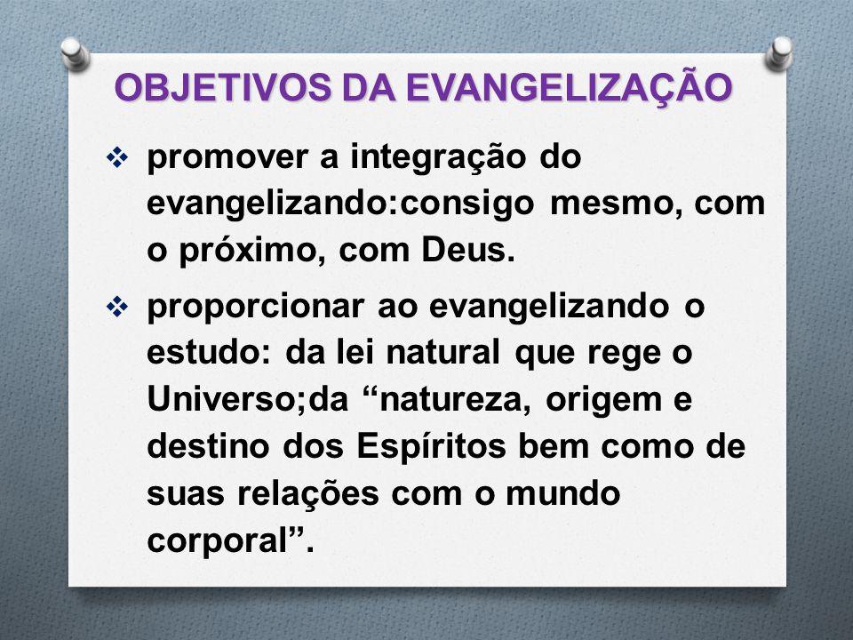 OBJETIVOS DA EVANGELIZAÇÃO