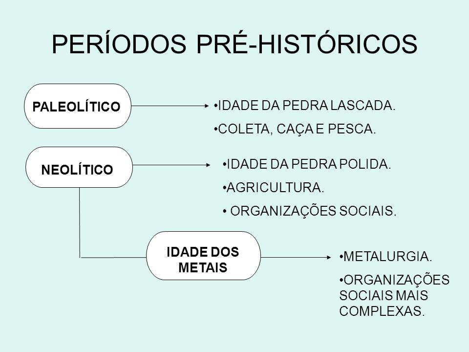 PERÍODOS PRÉ-HISTÓRICOS