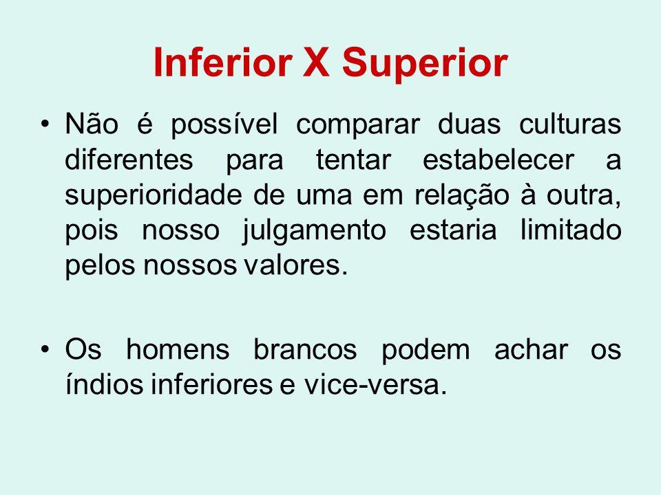 Inferior X Superior