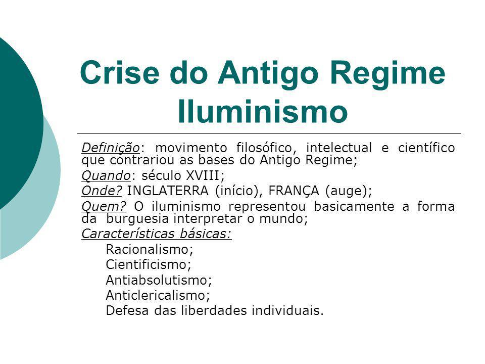 Crise do Antigo Regime Iluminismo