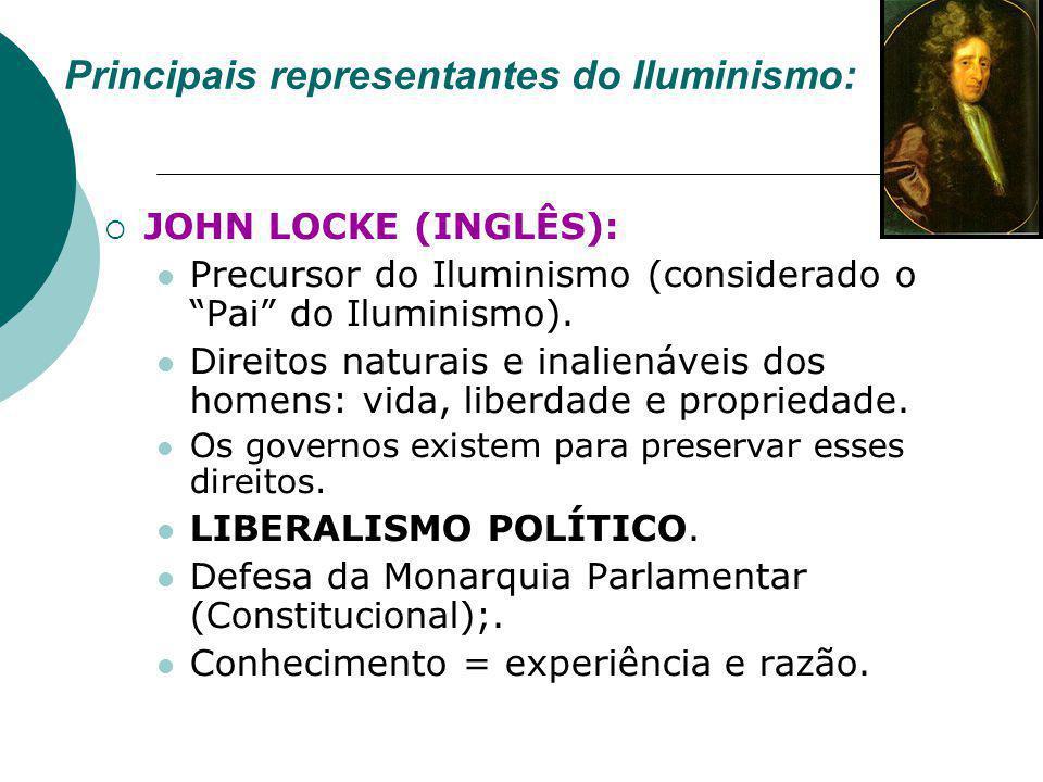Principais representantes do Iluminismo: