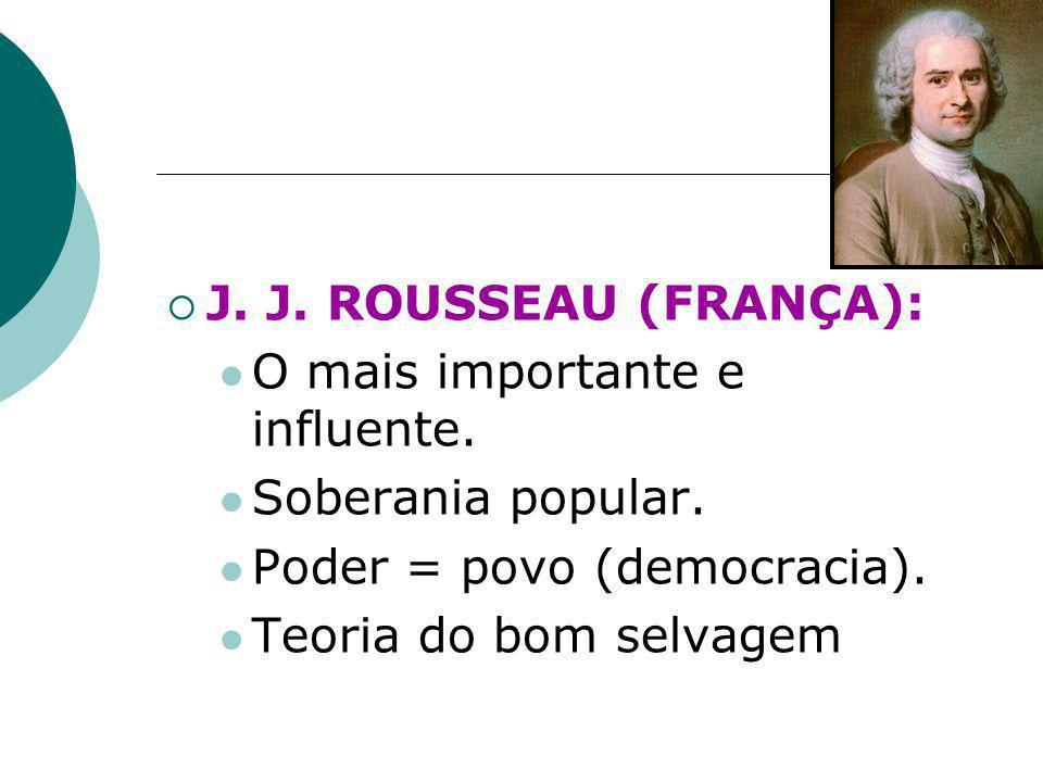 J. J. ROUSSEAU (FRANÇA): O mais importante e influente. Soberania popular. Poder = povo (democracia).