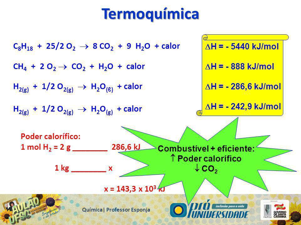 Combustível + eficiente: Química| Professor Esponja