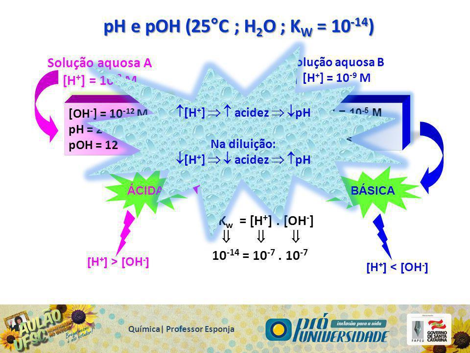 Química| Professor Esponja
