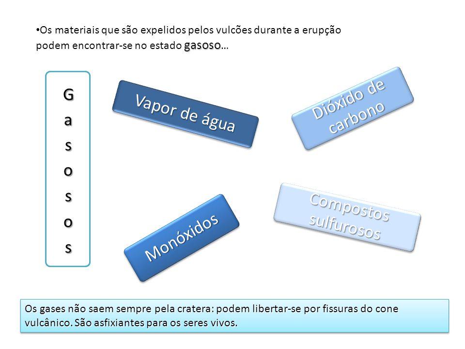 Gasosos Vapor de água Monóxidos Compostos sulfurosos
