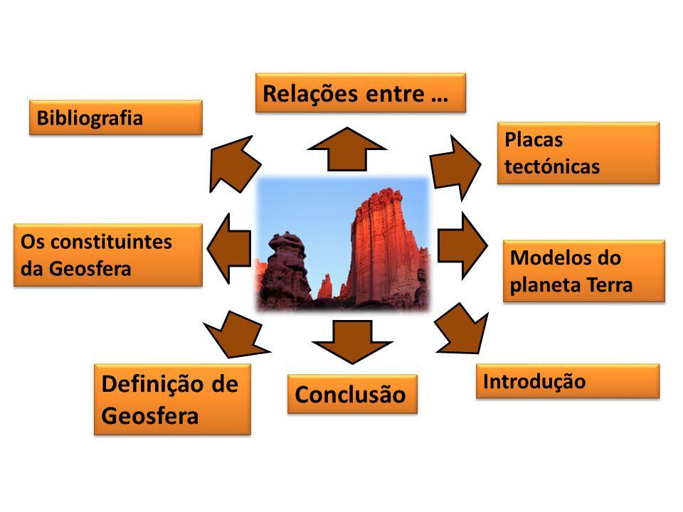 Relações entre … Definição de Geosfera Conclusão Bibliografia