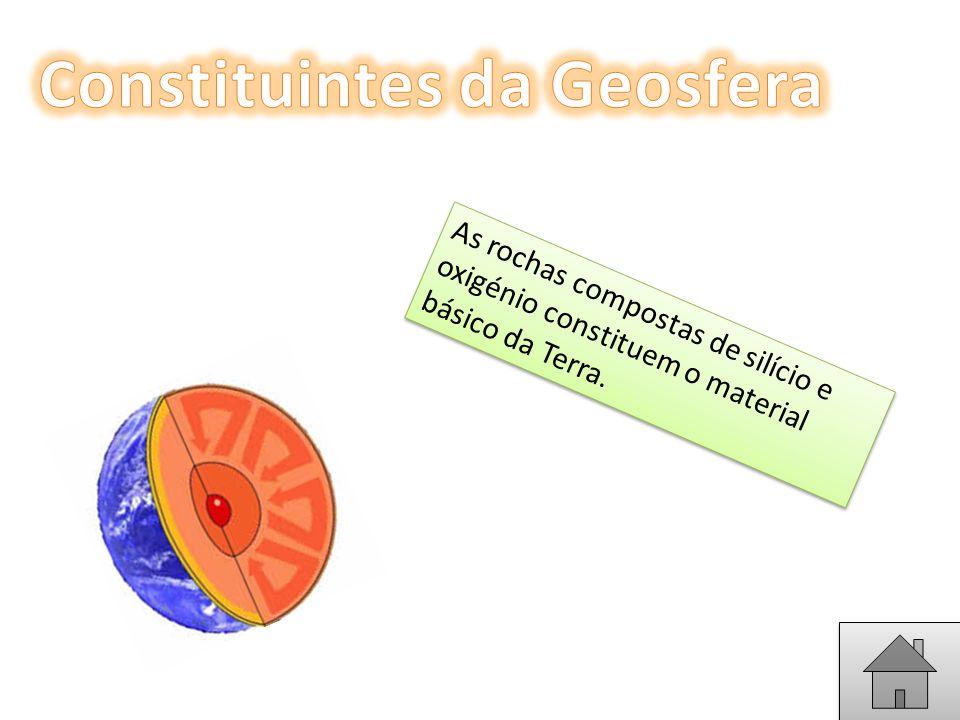Constituintes da Geosfera