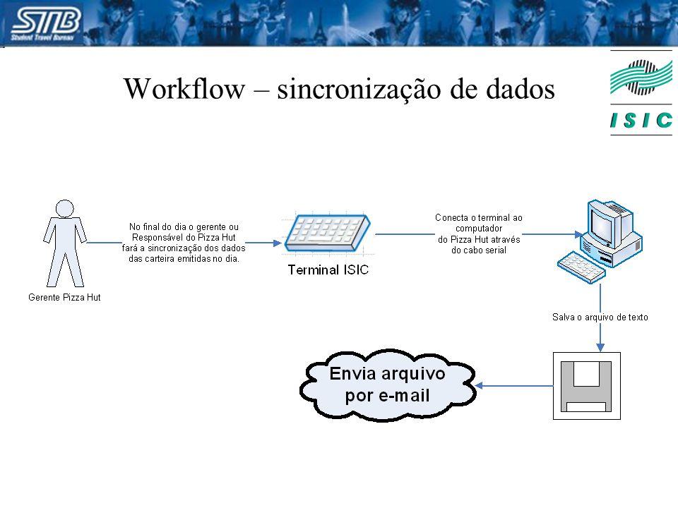 Workflow – sincronização de dados