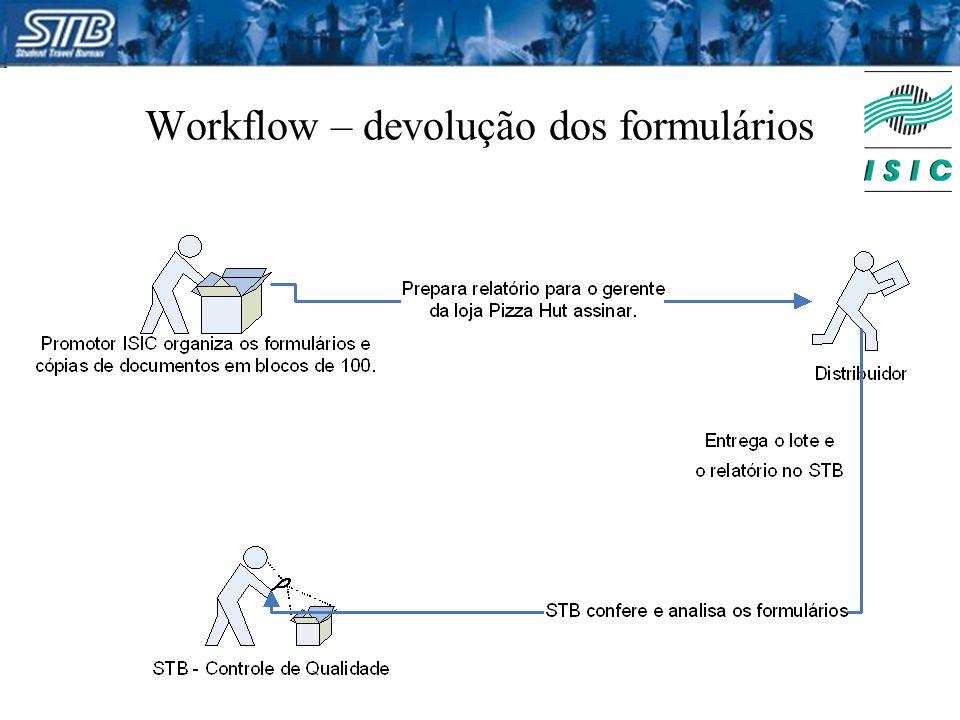 Workflow – devolução dos formulários