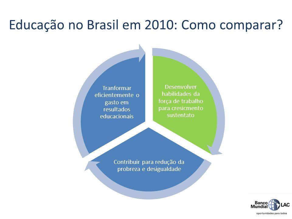 Educação no Brasil em 2010: Como comparar