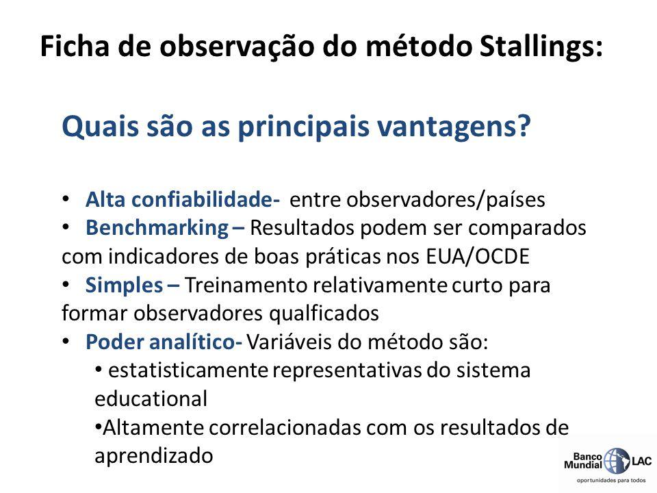 Ficha de observação do método Stallings: