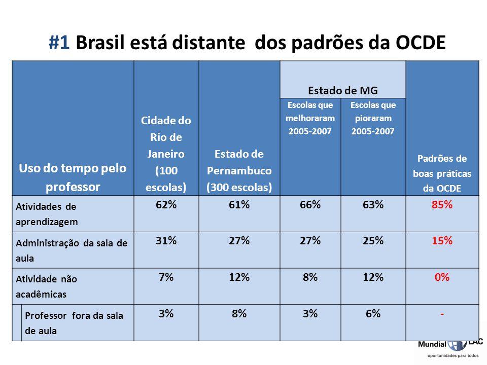 #1 Brasil está distante dos padrões da OCDE