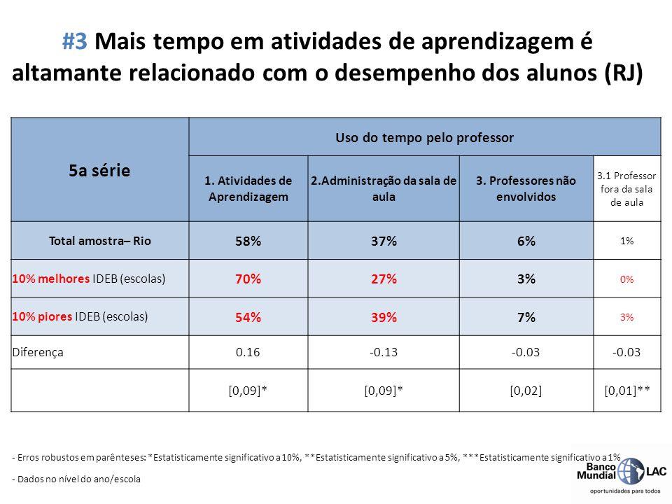 #3 Mais tempo em atividades de aprendizagem é altamante relacionado com o desempenho dos alunos (RJ)