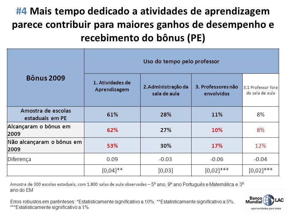 #4 Mais tempo dedicado a atividades de aprendizagem parece contribuir para maiores ganhos de desempenho e recebimento do bônus (PE)