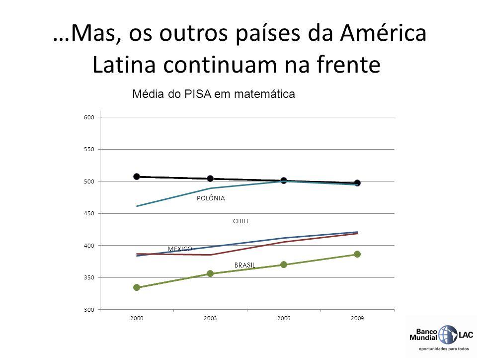 …Mas, os outros países da América Latina continuam na frente