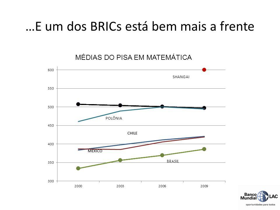 …E um dos BRICs está bem mais a frente