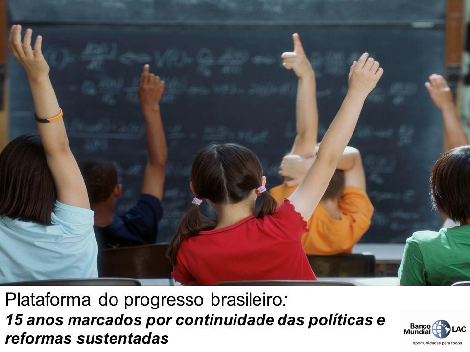 Plataforma do progresso brasileiro: