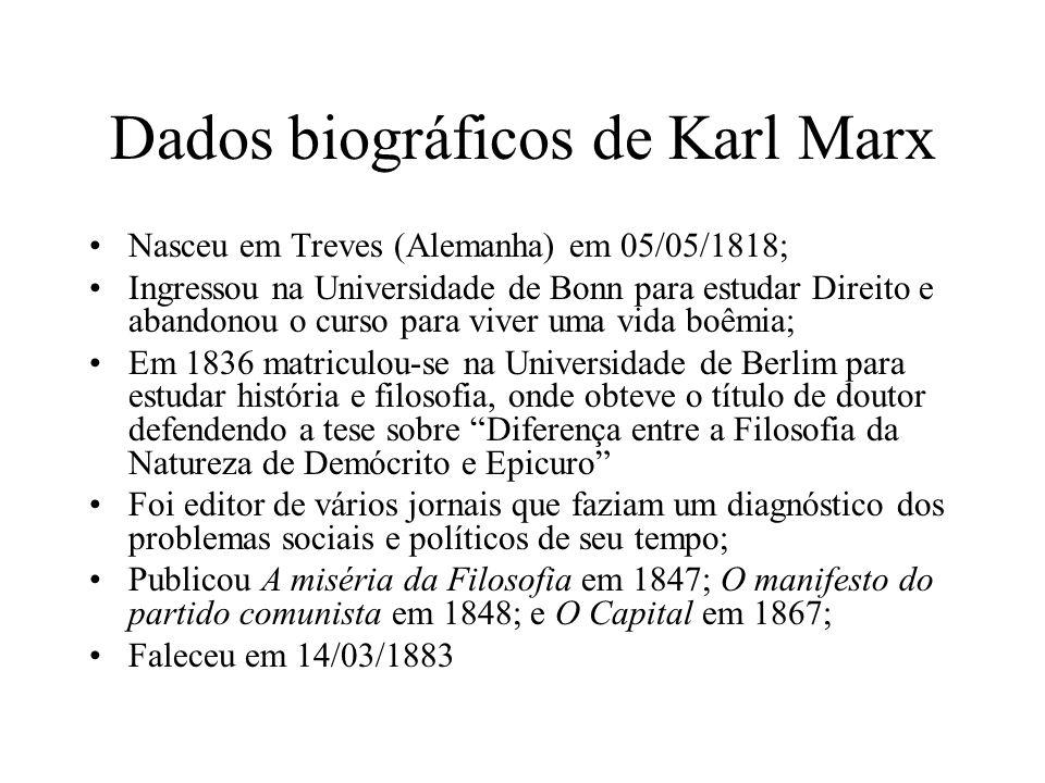 Dados biográficos de Karl Marx