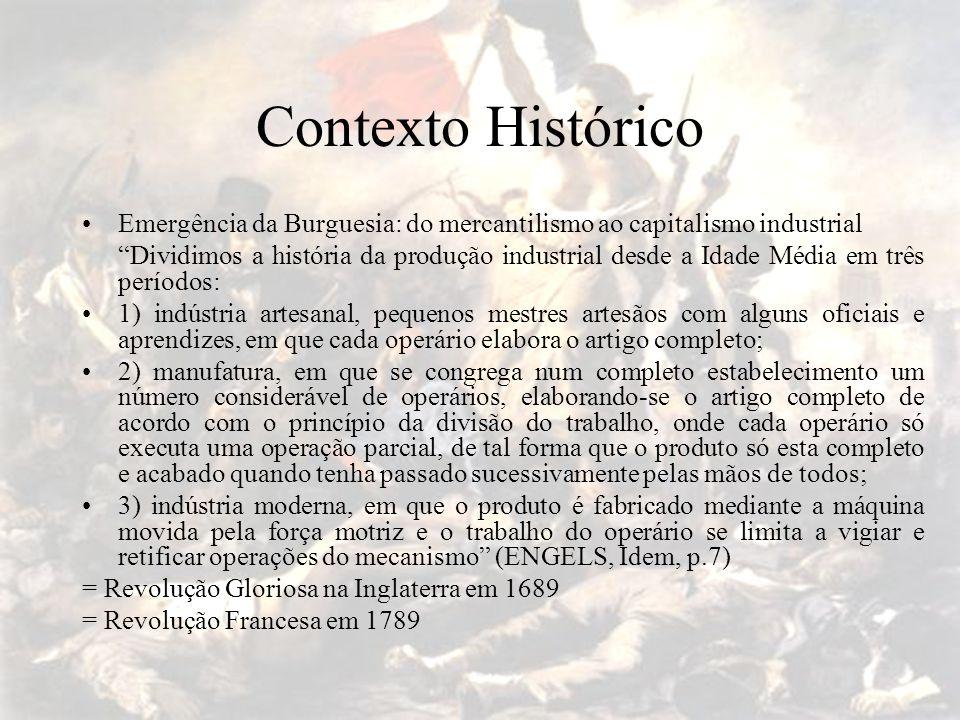 Contexto Histórico Emergência da Burguesia: do mercantilismo ao capitalismo industrial.