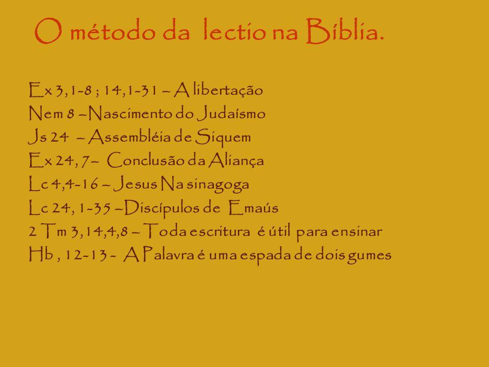 O método da lectio na Bíblia.
