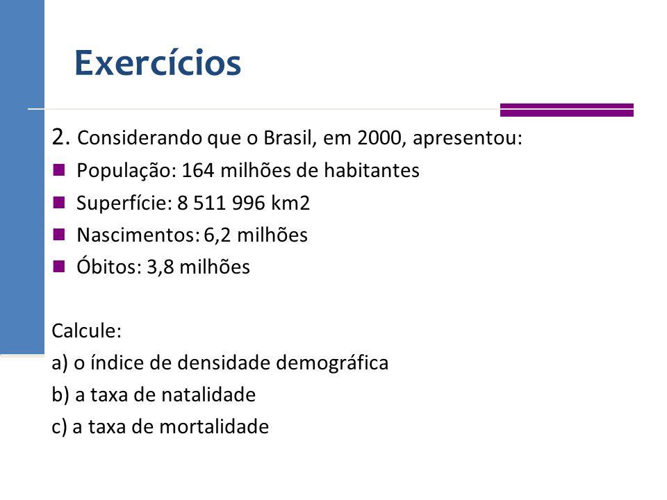 Exercícios 2. Considerando que o Brasil, em 2000, apresentou: