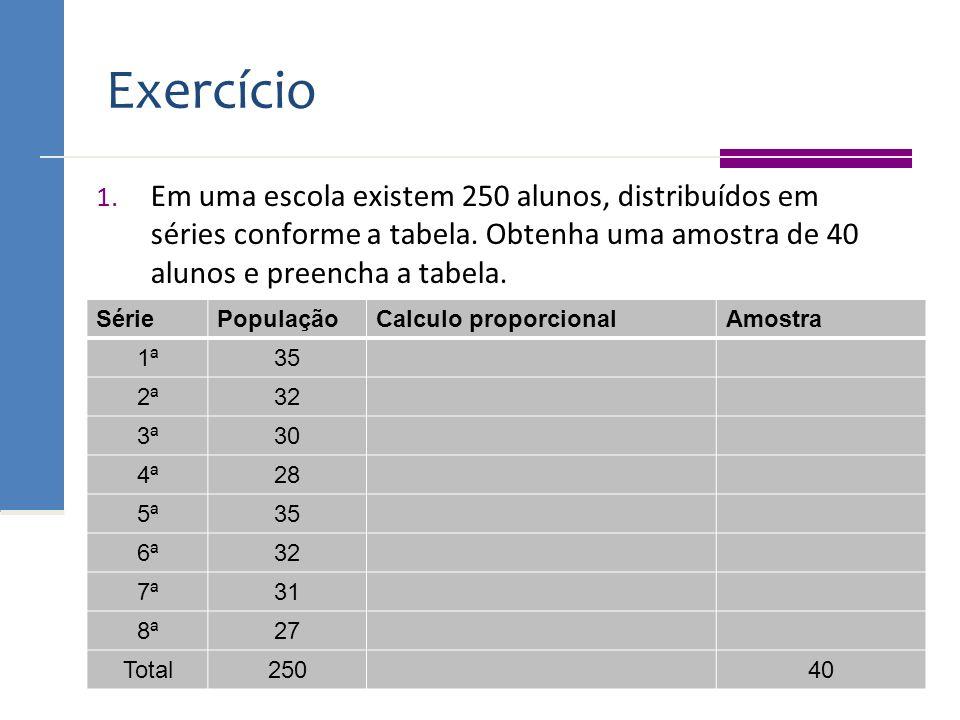 Exercício Em uma escola existem 250 alunos, distribuídos em séries conforme a tabela. Obtenha uma amostra de 40 alunos e preencha a tabela.