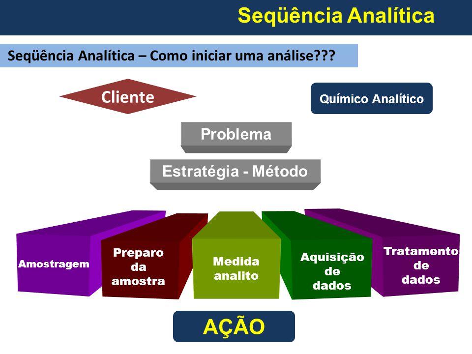 Seqüência Analítica AÇÃO